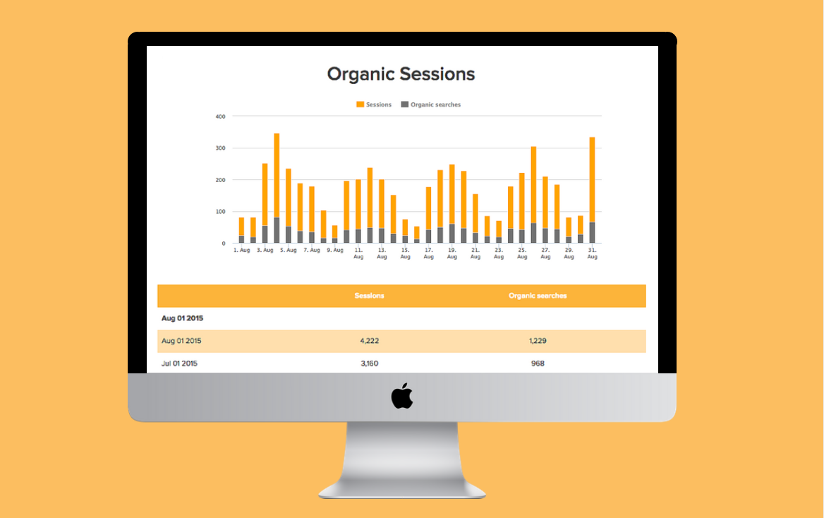Google analytics monthly client report template