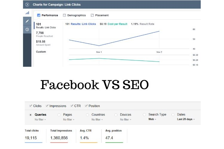facebook ads clients