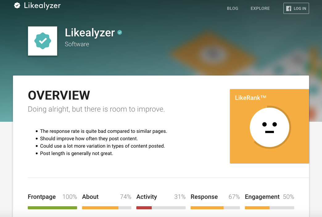 Likealyzer: Overview of your status