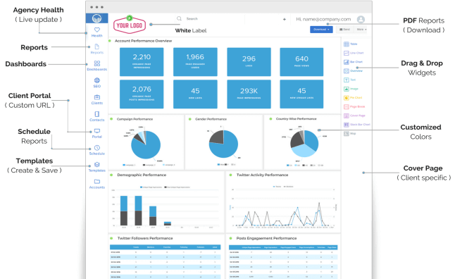social media reporting tool overview