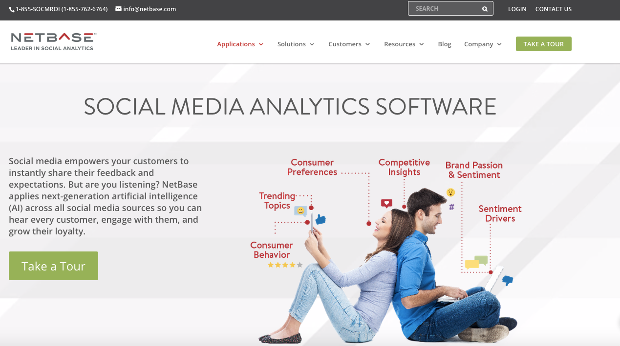 Social Media Analytics Software   Powered by AI   NetBase