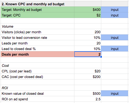 PPC budget calculator by ReportGarden when monthly ad budget and CPC are known.